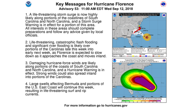HURRICANE FLORENCE Key Messages